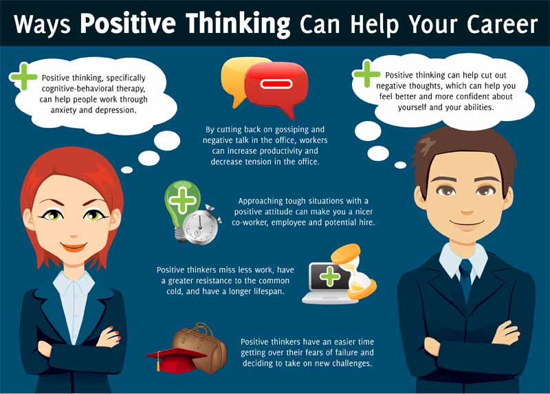 Atitudine pozitiva in viata profesionala