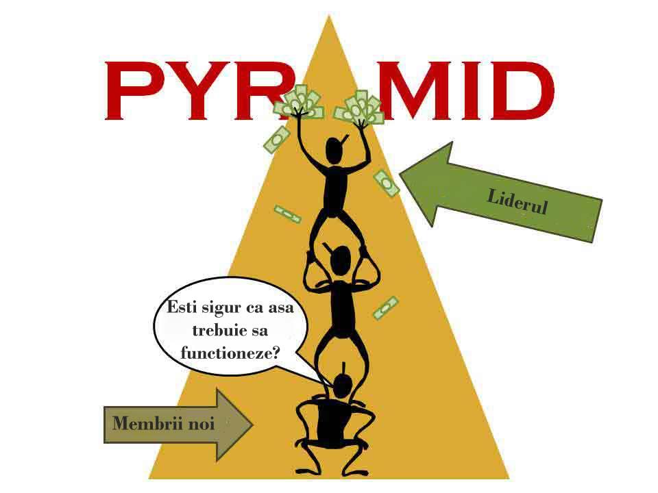 schema piramidala
